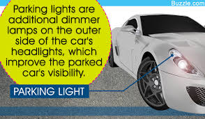 Parking Lights Car Do You Know What Is The Purpose Of The Parking Lights In