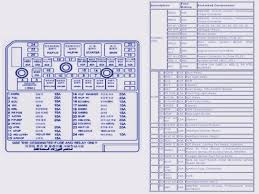 2011 hyundai elantra fuse box diagram inspirational 2001 hyundai Old Fuse Box 2011 hyundai elantra fuse box diagram inspirational 2001 hyundai elantra fuse box diagram wiring diagram information
