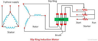 slip ring induction motor starter circuit diagram slip slip ring induction motor diagram wiring diagrams on slip ring induction motor starter circuit diagram