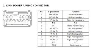 dacia car radio stereo audio wiring diagram autoradio connector dacia car radio stereo audio wiring diagram autoradio connector wire installation schematic schema esquema de conexiones stecker konektor connecteur cable