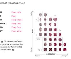 Fancy Color Diamond Chart Fancy Color Diamonds World Direct Diam Fancy Diamonds