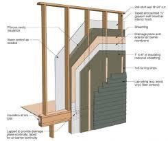 exterior wall insulation