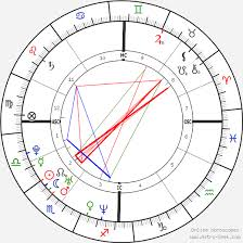 Ryan Reynolds Birth Chart Ryan Reynolds Birth Chart Horoscope Date Of Birth Astro