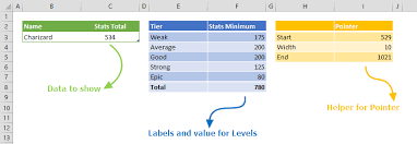 Needle Gauge Chart How To Create A Gauge Chart In Excel For Great Looking
