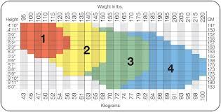 Spanx Power Mama Size Chart Spanx Hosiery Size Chart Bedowntowndaytona Com