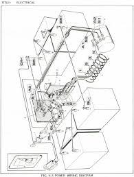 Diagram simple electrical wiringgram home basics for dummies
