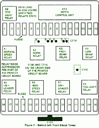 1996 bmw 318ti fuse box diagram another blog about wiring diagram \u2022 318ti fuse diagram 1996 bmw fuse box another blog about wiring diagram u2022 rh ok2 infoservice ru 1996 bmw