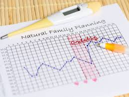 Make Fertility Awareness Part Of Family Planning Toolbox