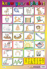My Alphabet Chart Know Your Alphabet Poster By Chart Media Chart Media
