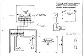 figure 7 model rmi controller to actuator wiring diagram model rmi controller to actuator wiring diagram 17