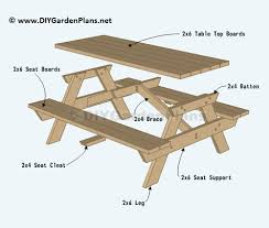 picnic table material cut list