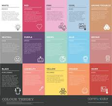 Colors For Emotions Pildid