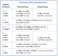 Ответы на контрольную работу по алгебре класс александрова  Ответы на контрольную работу по алгебре 9 класс александрова