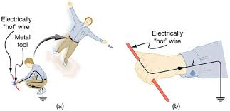 electric hazards and the human body physics part a of the diagram shows a person working on an electrically hot wire a