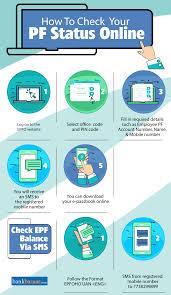 Check Epf Status Online Track Pf Claim Status By Uan Sms