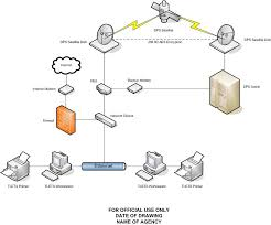 visio sample network diagram photo album   diagramstxdps cjis documents