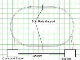 kb511 direct home wiring in this situation the railroad is divided in halves the dividing gaps being at opposite sides of the layout both rails are gapped at both points