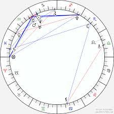 Dove Cameron Birth Chart Dove Cameron Birth Chart