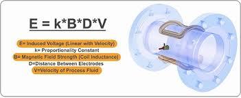 Electromagnetic Flow Meters Working Principle