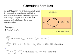 Fundamentals Of Atmospheric Chemistry Modeling Types Of Models