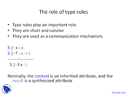 Inherited Attributes In Compiler Design Writing Type Checkers Compiler Design Lecture Slides