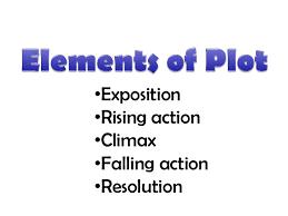 Plot Elements Elements Of Plot Cinderella