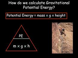how do we calculate gravitational potential energy