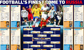 World Cup Planner Chart 2018 World Cup 2018 Wallchart Download Your Guide To Russia