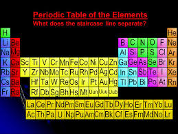 Periodic Trends. Periodic Table of the Elements What does the ...