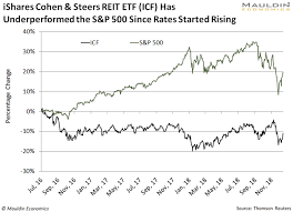 If You Think All Dividend Stocks Are The Same It Can Cost