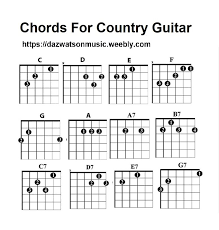 Country Guitar Chords Chart Chords For Country Guitar In 2019 Guitar Chord Chart