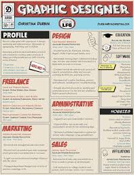 Gallery Of Example Of A Creative Resume For Graphic Designers From