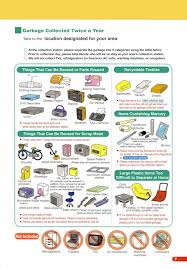 Garbage Disposal Chart A Guide To Garbage Disposal In Japan The Center For Global