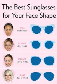 Glasses And Face Shape Chart Buy It Now Sunglasses For Every Face Shape Glasses For