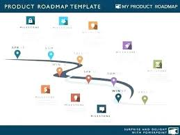 Technical Template Technology Roadmap Ppt It Resume
