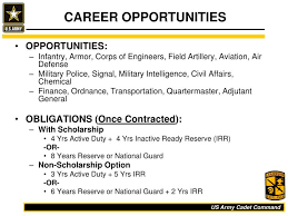 Military Police Career Progression Chart 68 Actual Army Officer Career Progression Timeline