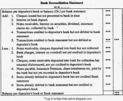 Bank Reconciliation Chart How Bank Reconciliation Statement Is Prepared Bank