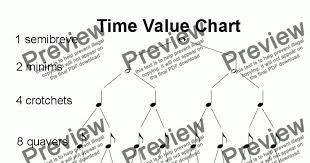 Time Value Chart Helpsheet Time Value Chart English For Worksheets By Kevin Fairless Sheet Music Pdf File To Download