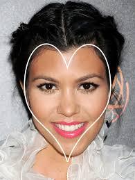 účes Podle Tvaru Obličeje