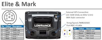 lowrance elite 4 chirp wiring diagram lowrance lowrance elite 7 hdi wiring diagram lowrance image on lowrance elite 4 chirp wiring