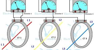 donut ct wiring diagram wiring diagram show donut ct wiring diagram wiring diagrams value ct wiring schematic wiring diagram show donut ct wiring