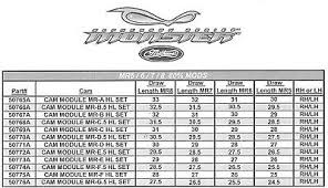 Mathews Monster Module Chart Mathews Mcpherson Monster Mr5 Mr6 Mr7 Mr8 80 Let Off