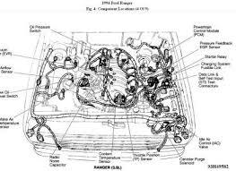 ford ranger wiring harness diagram efcaviation com 1994 ford ranger starter solenoid diagram at 1994 Ford Ranger Starter Wiring Diagram