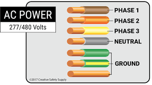 wire color codes ac 480 power colors