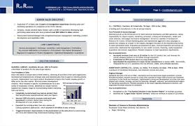 Example Resume Sample Executive Summary Templates 2014 Unnamed Fil