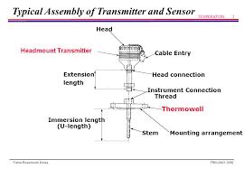 rtd pt100 3 wire wiring diagram best rtd sensor temperature ppt 3 wire rtd wiring diagram rtd pt100 3 wire wiring diagram best rtd sensor temperature ppt
