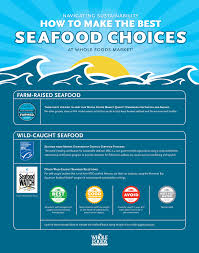 Sustainable Seafood Chart What Color Is Your Fish Whole Foods Adds Sustainable