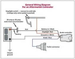 electronic brake controller wiring diagram images electronic brake controller wiring diagram car repair
