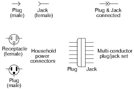 showing post media for receptacle plug wiring diagram symbol receptacle wiring diagram symbol nodasystech com png 493x328 receptacle plug wiring diagram symbol