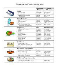 Food Storage Order Chart Freezer Fridge Storage Chart In 2019 Food Safety Training